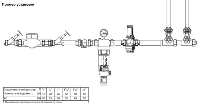 Инструкция По Клапану Понижения Давления Honeywell Braukmann D06f-1 A
